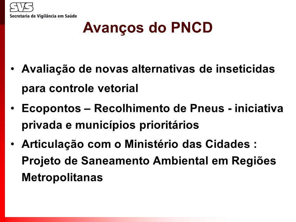 Avanços do PNCD Avaliação de novas alternativas de inseticidas para controle vetorial Ecopontos – Recolhimento de Pneus - iniciativa privada e municíp