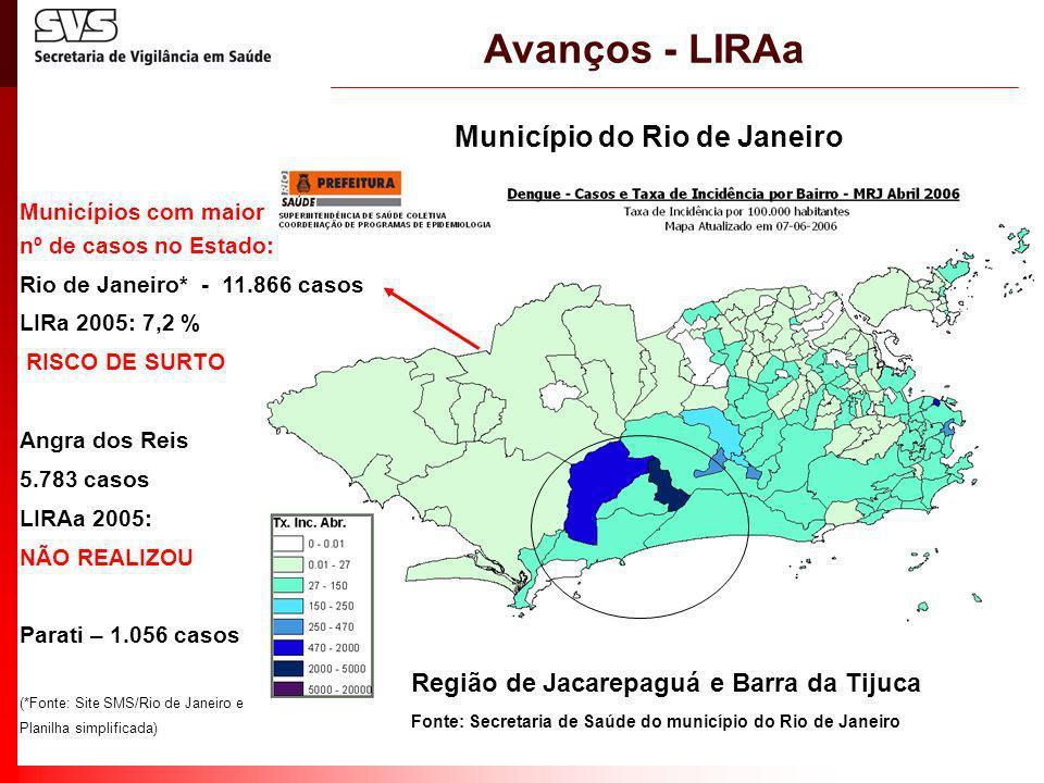 Avanços - LIRAa Fonte: Secretaria de Saúde do município do Rio de Janeiro Região de Jacarepaguá e Barra da Tijuca Município do Rio de Janeiro Municípi