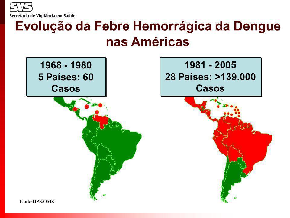 Dengue no Brasil 1930-1970 Campanhas de erradicação do Aedes aegypti com grande sucesso 1970-1980 Deterioração das campanhas de erradicação –Proliferação e propagação do mosquito para quase toda a América –Intensificação da transmissão da doença Brasil: –Reinfestação do A.