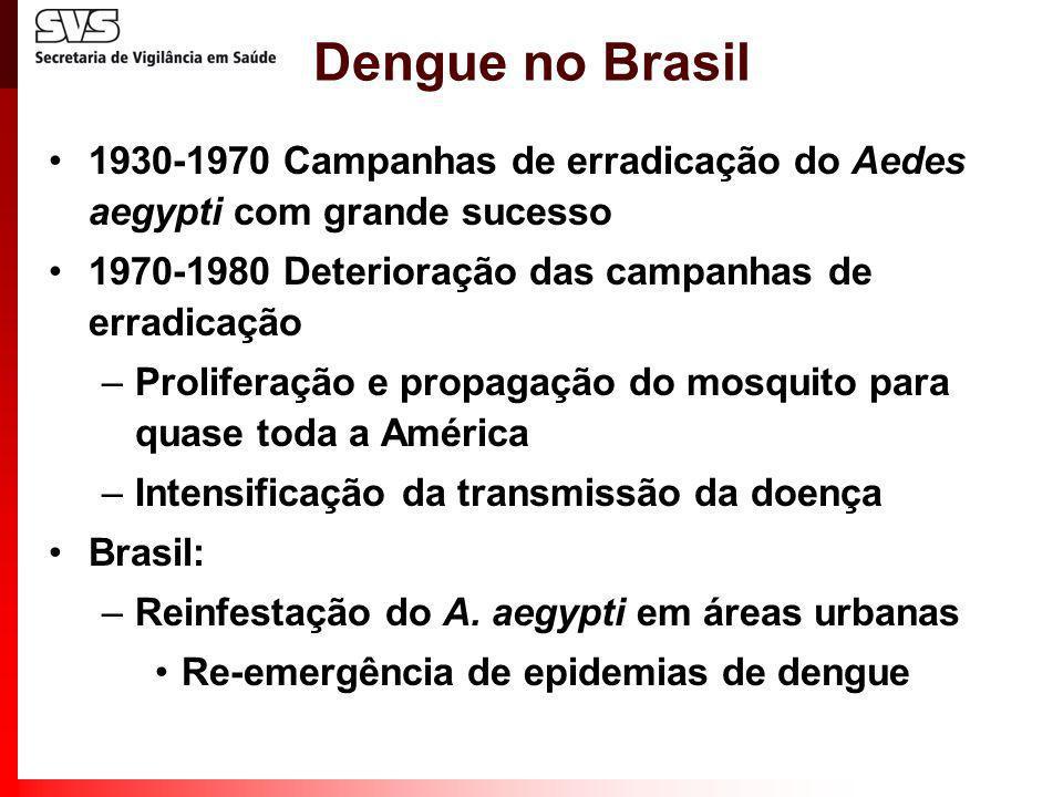 Dengue no Brasil 1930-1970 Campanhas de erradicação do Aedes aegypti com grande sucesso 1970-1980 Deterioração das campanhas de erradicação –Prolifera