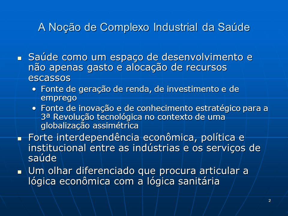 2 A Noção de Complexo Industrial da Saúde Saúde como um espaço de desenvolvimento e não apenas gasto e alocação de recursos escassos Saúde como um esp