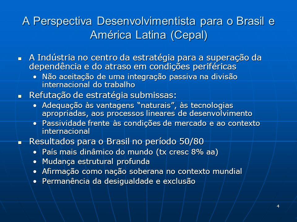 4 A Perspectiva Desenvolvimentista para o Brasil e América Latina (Cepal) A Indústria no centro da estratégia para a superação da dependência e do atr