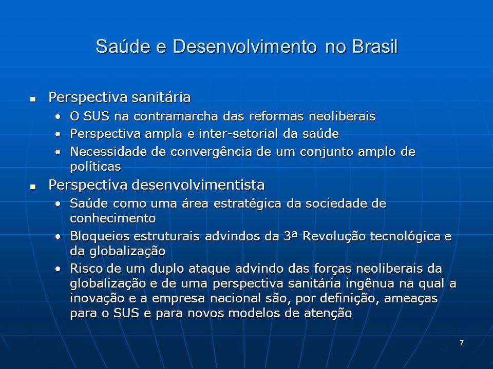8 Saúde e Desenvolvimento no Brasil: paradoxos e problemas Paradoxo: Paradoxo: Não há capitalismo desenvolvido e independente, mesmo nas experiências mais avançadas e equânimes de Estados de Bem- Estar (países nórdicos) sem estratégias nacionais de fortalecimento do setor produtivo e de geração de conhecimentos e inovaçãoNão há capitalismo desenvolvido e independente, mesmo nas experiências mais avançadas e equânimes de Estados de Bem- Estar (países nórdicos) sem estratégias nacionais de fortalecimento do setor produtivo e de geração de conhecimentos e inovação Como pensar a empresa e as inovações em saúde (defesa ou ataque?)Como pensar a empresa e as inovações em saúde (defesa ou ataque?) Problemas: Problemas: Como costurar o elo entre saúde e estratégia nacional de desenvolvimento e articular a saúde com as forças desenvolvimentistas e nacionais para enfrentar a globalização assimétrica?Como costurar o elo entre saúde e estratégia nacional de desenvolvimento e articular a saúde com as forças desenvolvimentistas e nacionais para enfrentar a globalização assimétrica.