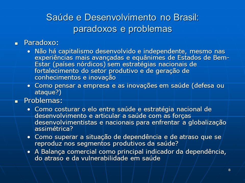 8 Saúde e Desenvolvimento no Brasil: paradoxos e problemas Paradoxo: Paradoxo: Não há capitalismo desenvolvido e independente, mesmo nas experiências