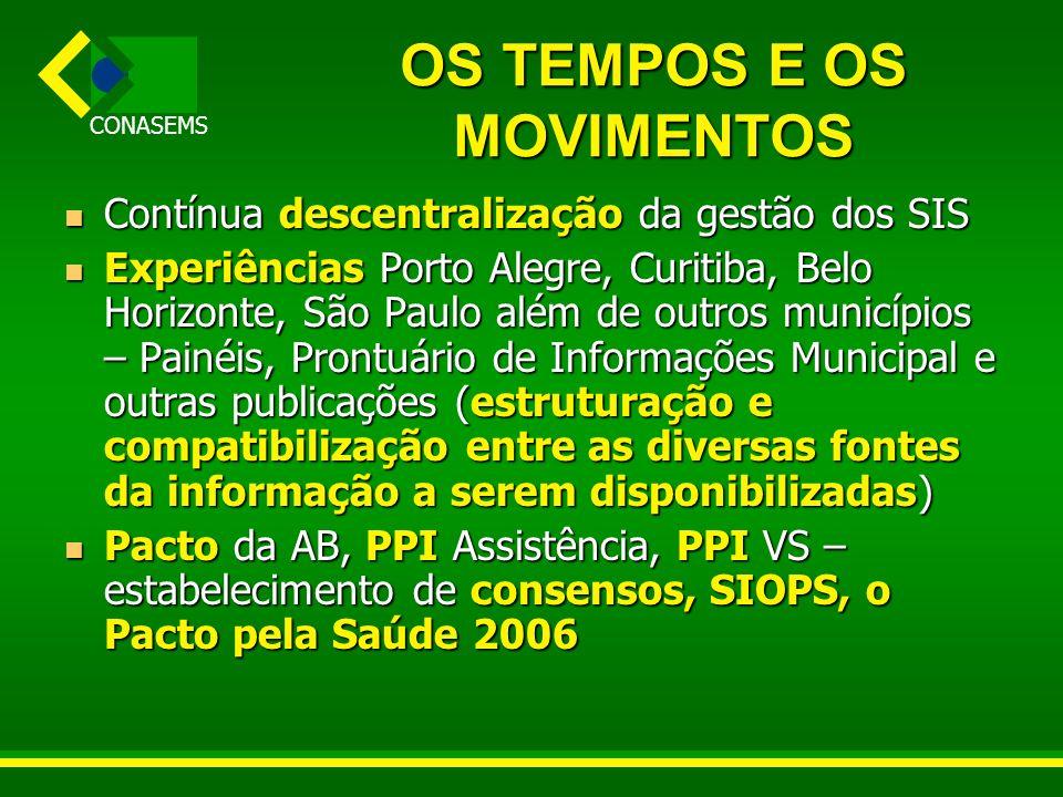 CONASEMS OS TEMPOS E OS MOVIMENTOS Contínua descentralização da gestão dos SIS Contínua descentralização da gestão dos SIS Experiências Porto Alegre,