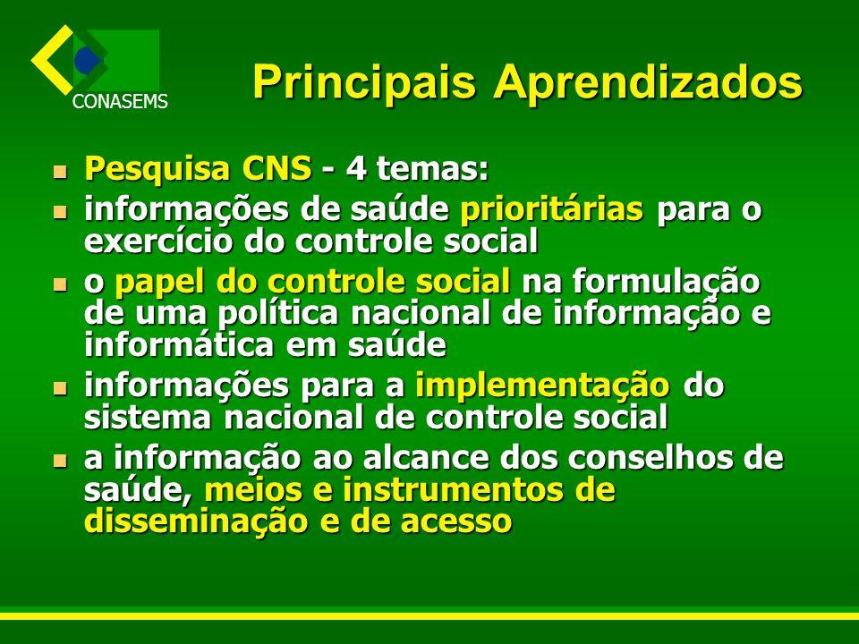 CONASEMS Principais Aprendizados Pesquisa CNS - 4 temas: Pesquisa CNS - 4 temas: informações de saúde prioritárias para o exercício do controle social