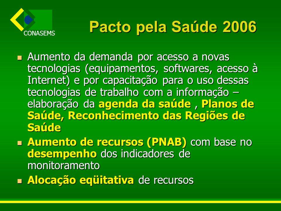 CONASEMS Pacto pela Saúde 2006 Aumento da demanda por acesso a novas tecnologias (equipamentos, softwares, acesso à Internet) e por capacitação para o