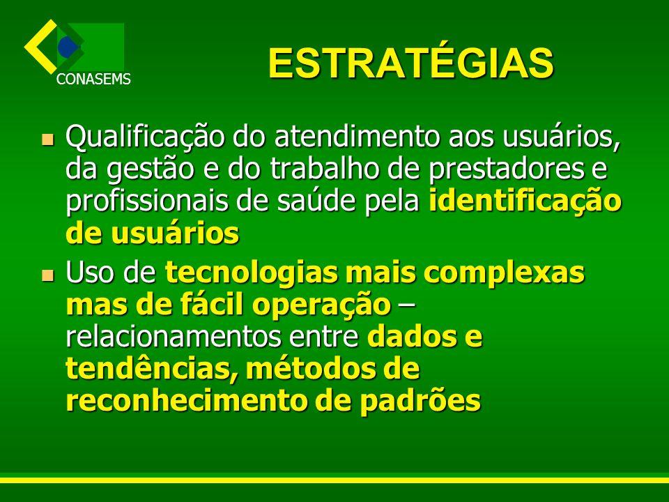 CONASEMS ESTRATÉGIAS Qualificação do atendimento aos usuários, da gestão e do trabalho de prestadores e profissionais de saúde pela identificação de u