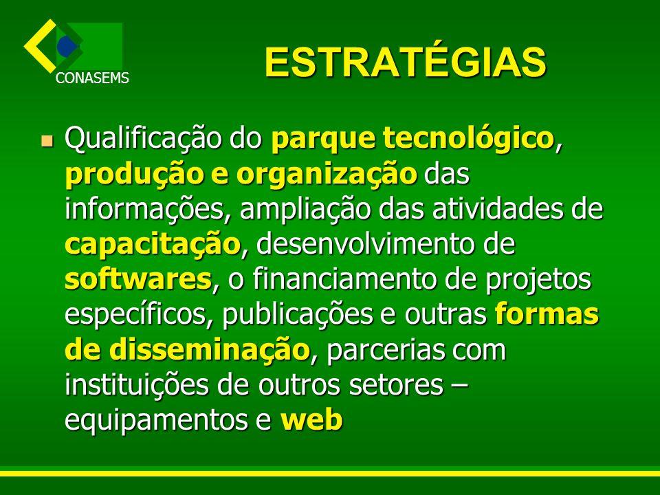 CONASEMS ESTRATÉGIAS Qualificação do parque tecnológico, produção e organização das informações, ampliação das atividades de capacitação, desenvolvime