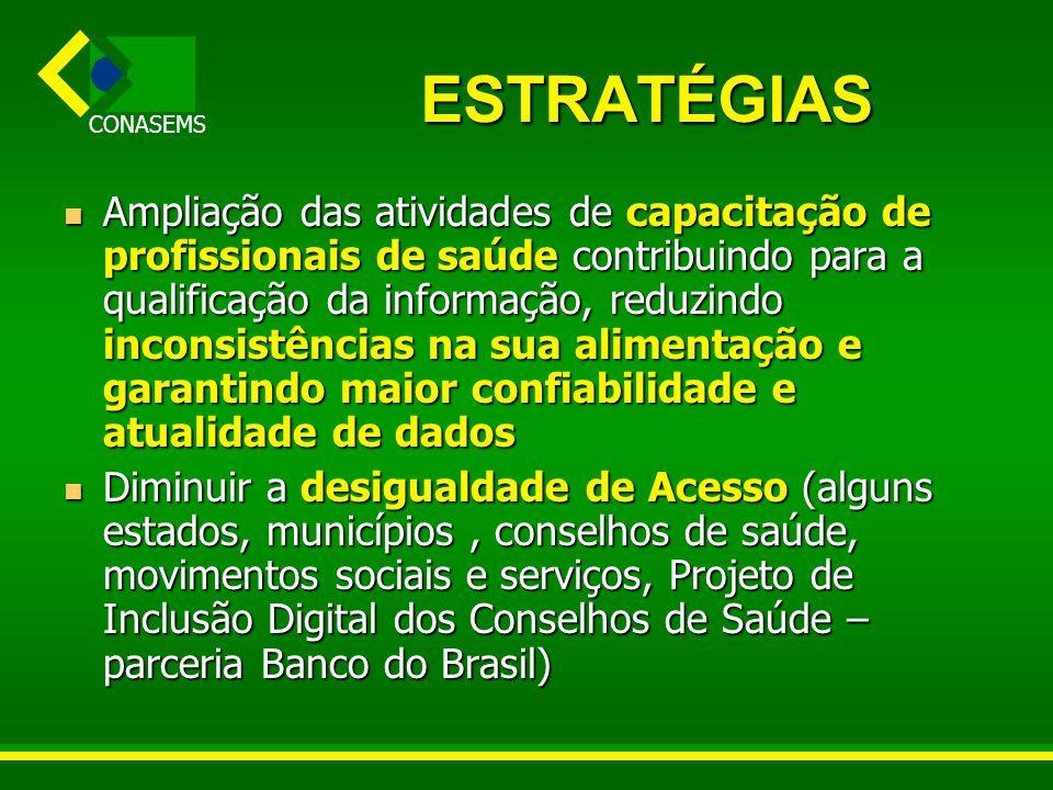 CONASEMS ESTRATÉGIAS Ampliação das atividades de capacitação de profissionais de saúde contribuindo para a qualificação da informação, reduzindo incon