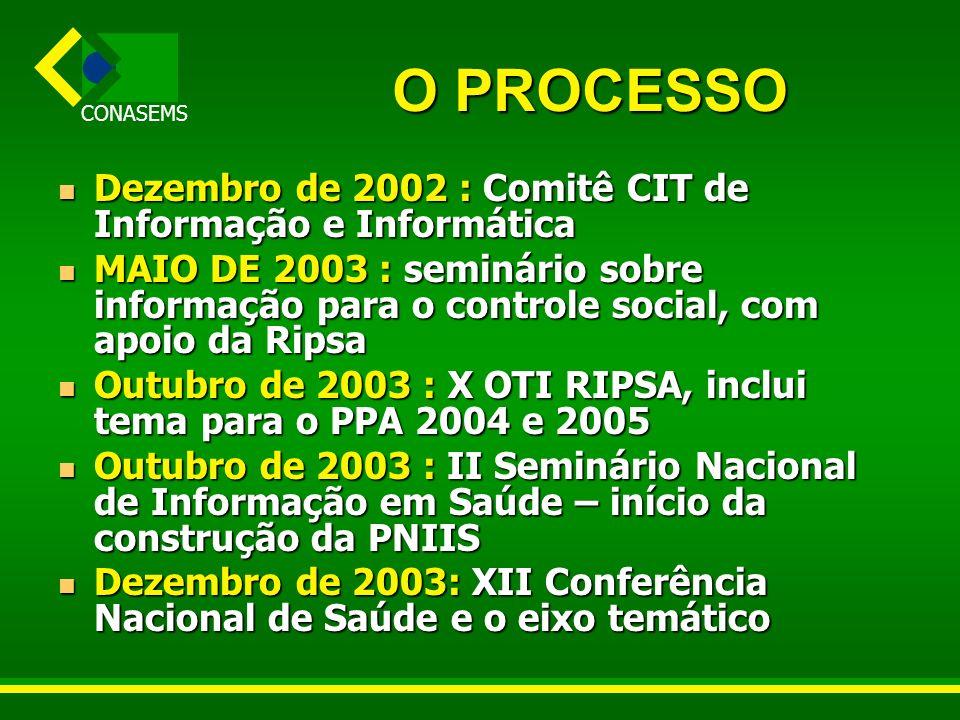 CONASEMS O PROCESSO 2004 : PNIIS e suas diretrizes 2004 : PNIIS e suas diretrizes Junho de 2006: Plano de Trabalho da Comissão Intersetorial de Comunicação e Informação em Saúde (CICIS/CNS) para 2006 - fortalecimento do Pacto pela democratização e Qualidade da Comunicação e Informação em Saúde Junho de 2006: Plano de Trabalho da Comissão Intersetorial de Comunicação e Informação em Saúde (CICIS/CNS) para 2006 - fortalecimento do Pacto pela democratização e Qualidade da Comunicação e Informação em Saúde