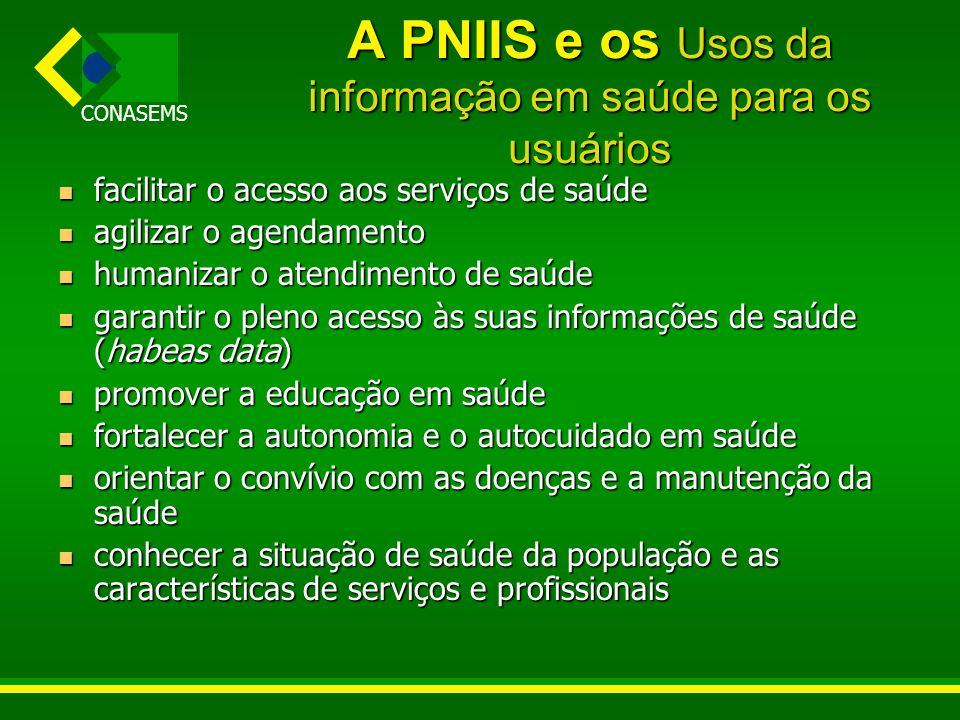 CONASEMS A PNIIS e os Usos da informação em saúde para os usuários facilitar o acesso aos serviços de saúde facilitar o acesso aos serviços de saúde a