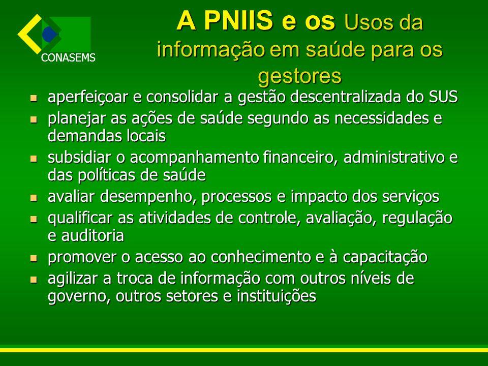 CONASEMS A PNIIS e os Usos da informação em saúde para os gestores aperfeiçoar e consolidar a gestão descentralizada do SUS aperfeiçoar e consolidar a