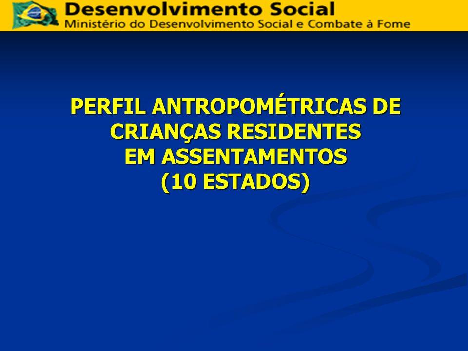 Fonte: Inquérito Chamada Nutricional – MDS/MS 2005 Prevalência (%) de déficit nutricional.