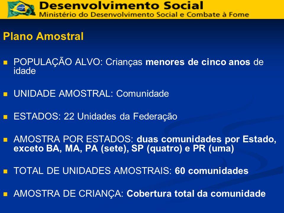 Plano Amostral POPULAÇÃO ALVO: Crianças menores de cinco anos de idade UNIDADE AMOSTRAL: Comunidade ESTADOS: 22 Unidades da Federação AMOSTRA POR ESTA