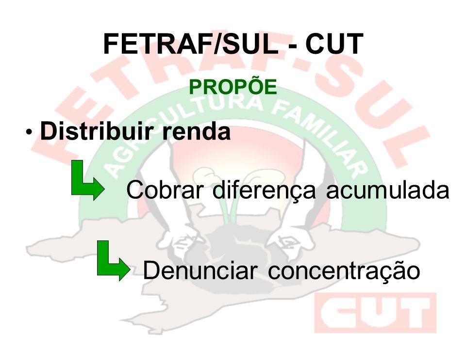 FETRAF/SUL - CUT PROPÕE Distribuir renda Cobrar diferença acumulada Denunciar concentração