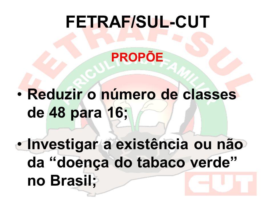FETRAF/SUL-CUT PROPÕE Reduzir o número de classes de 48 para 16; Investigar a existência ou não da doença do tabaco verde no Brasil;
