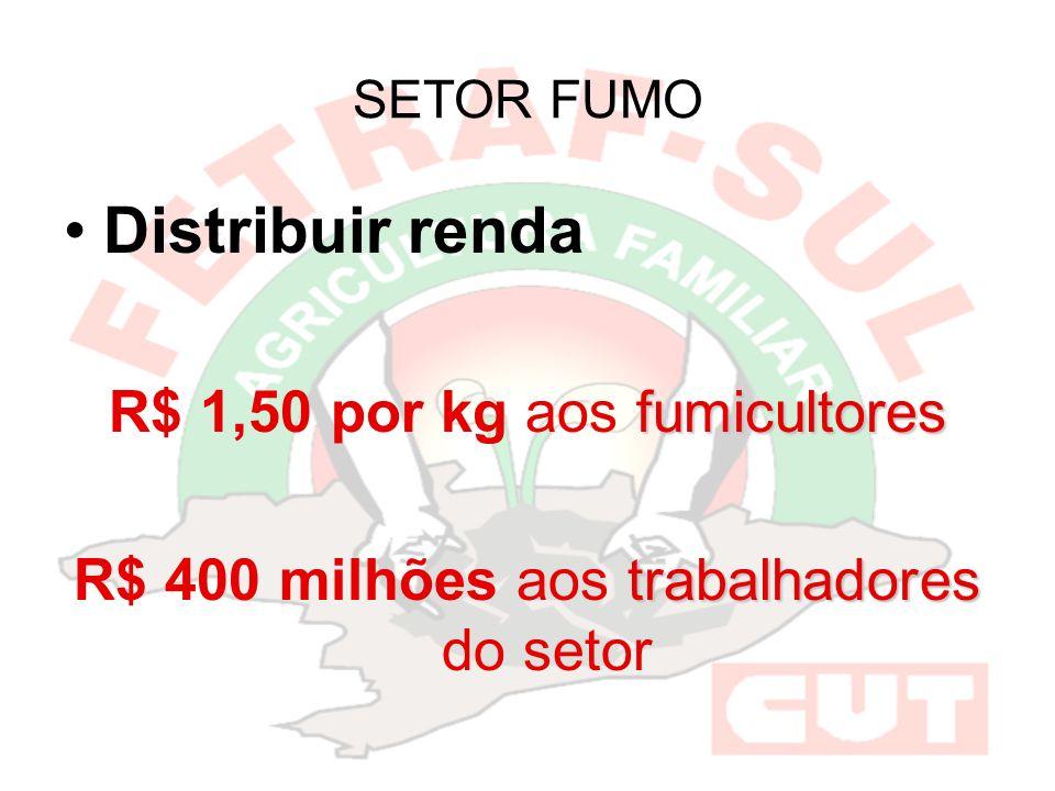 SETOR FUMO Distribuir renda fumicultores R$ 1,50 por kg aos fumicultores trabalhadores R$ 400 milhões aos trabalhadores do setor