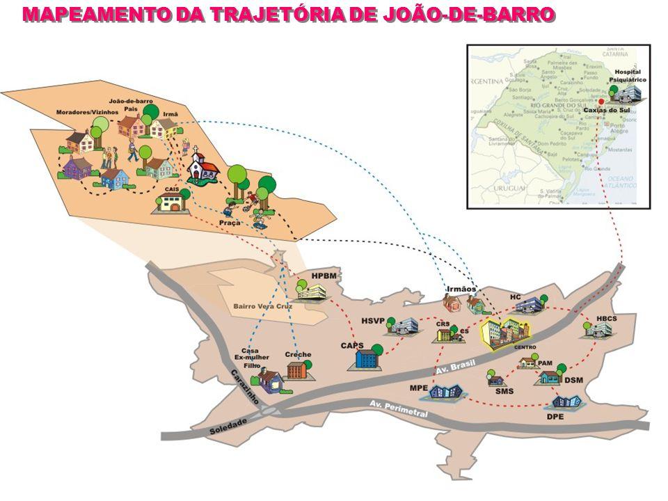 MAPEAMENTO DA TRAJETÓRIA DE JOÃO-DE-BARRO