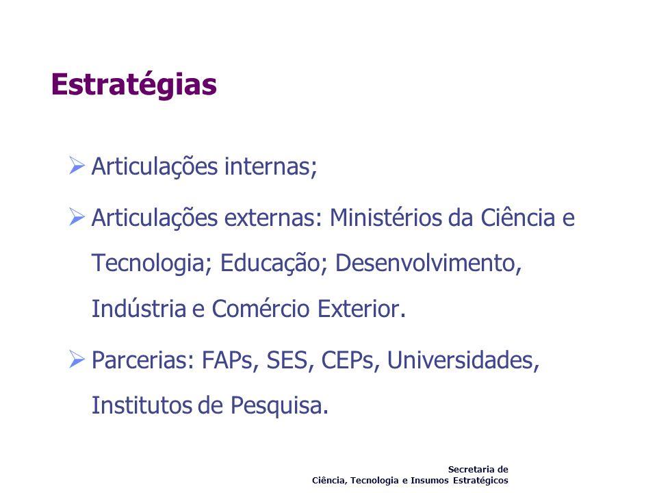 Estratégias Articulações internas; Articulações externas: Ministérios da Ciência e Tecnologia; Educação; Desenvolvimento, Indústria e Comércio Exterio