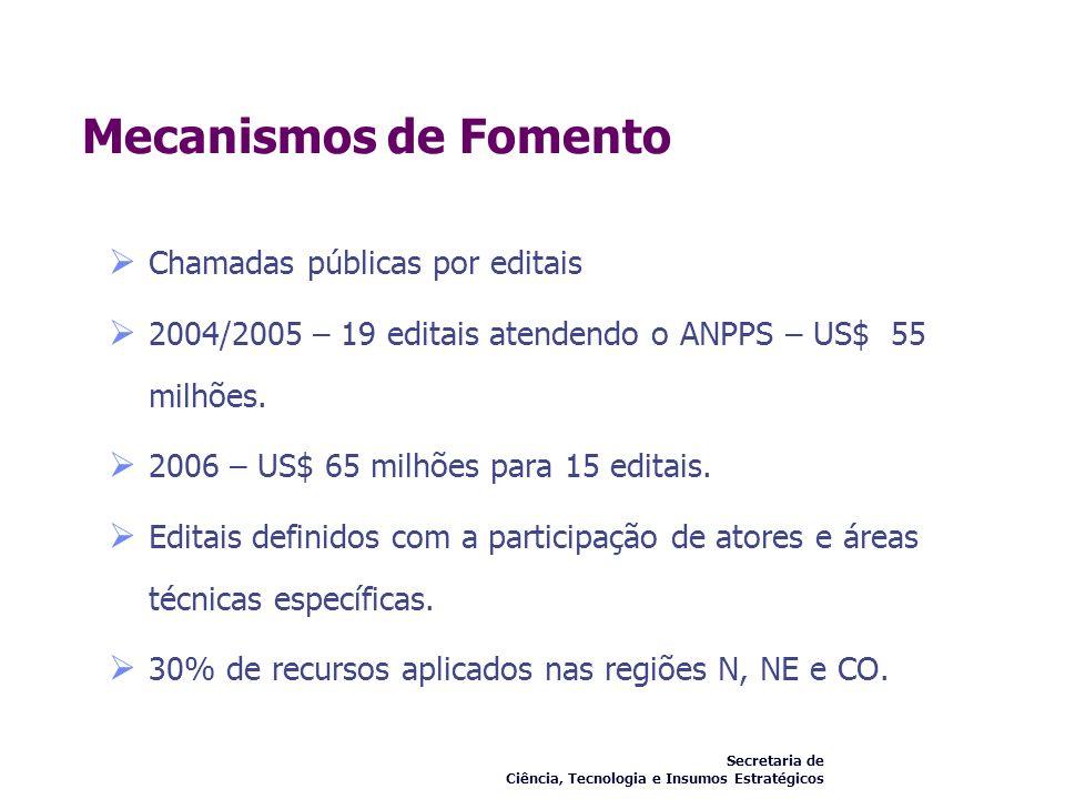 Mecanismos de Fomento Chamadas públicas por editais 2004/2005 – 19 editais atendendo o ANPPS – US$ 55 milhões. 2006 – US$ 65 milhões para 15 editais.