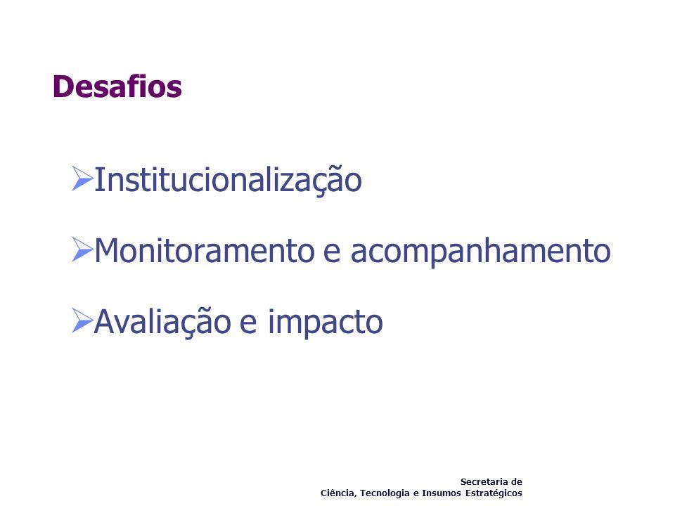 Desafios Institucionalização Monitoramento e acompanhamento Avaliação e impacto Secretaria de Ciência, Tecnologia e Insumos Estratégicos
