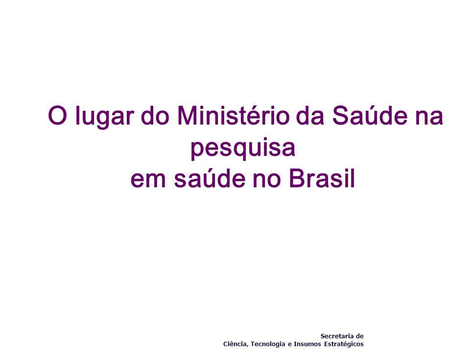O lugar do Ministério da Saúde na pesquisa em saúde no Brasil Secretaria de Ciência, Tecnologia e Insumos Estratégicos