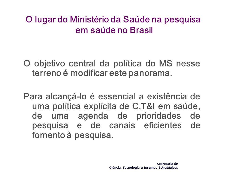 O lugar do Ministério da Saúde na pesquisa em saúde no Brasil O objetivo central da política do MS nesse terreno é modificar este panorama. Para alcan