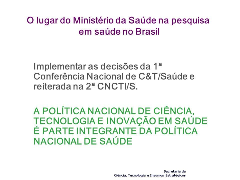 O lugar do Ministério da Saúde na pesquisa em saúde no Brasil Implementar as decisões da 1ª Conferência Nacional de C&T/Saúde e reiterada na 2ª CNCTI/