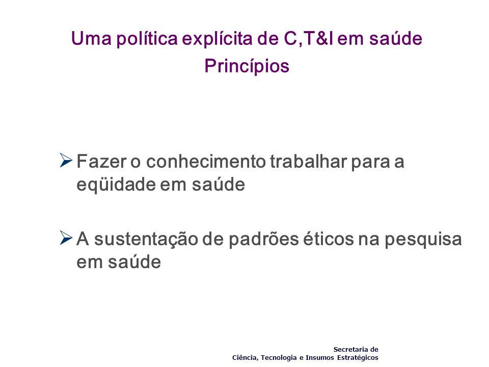 Uma política explícita de C,T&I em saúde Princípios Fazer o conhecimento trabalhar para a eqüidade em saúde A sustentação de padrões éticos na pesquis