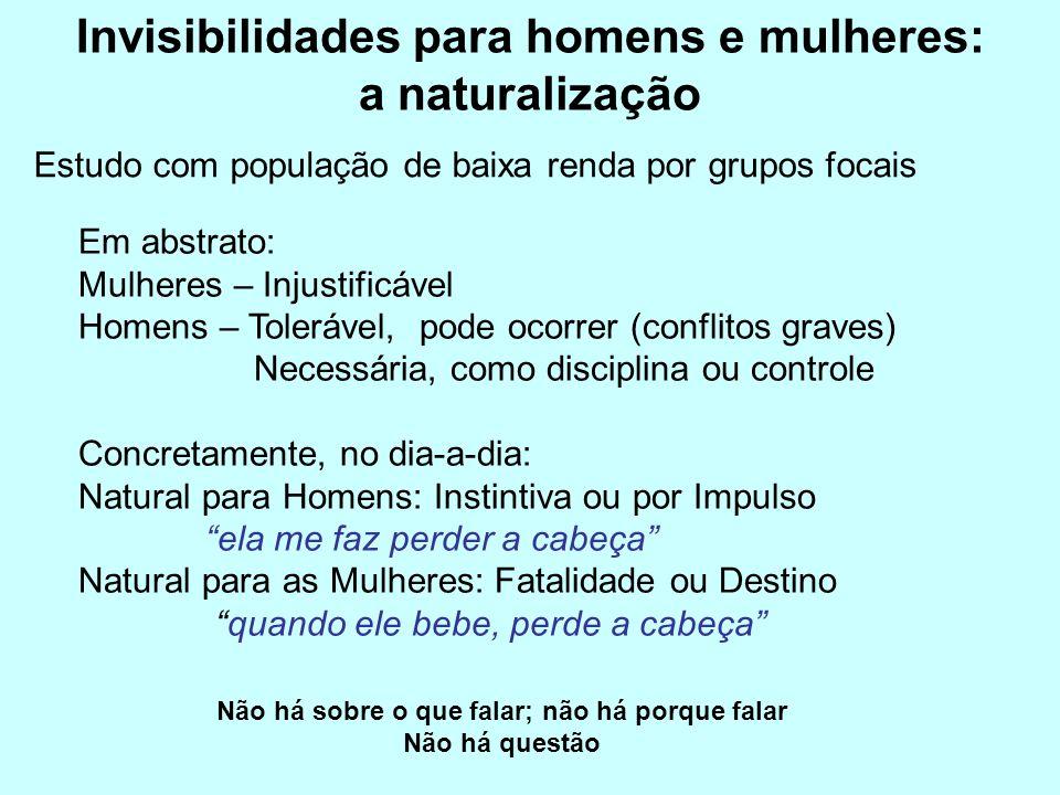 Invisibilidades para homens e mulheres: a naturalização Estudo com população de baixa renda por grupos focais Em abstrato: Mulheres – Injustificável H