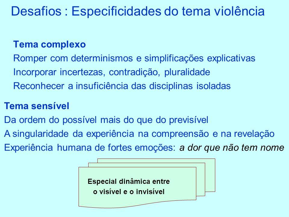 Tema complexo Romper com determinismos e simplificações explicativas Incorporar incertezas, contradição, pluralidade Reconhecer a insuficiência das di