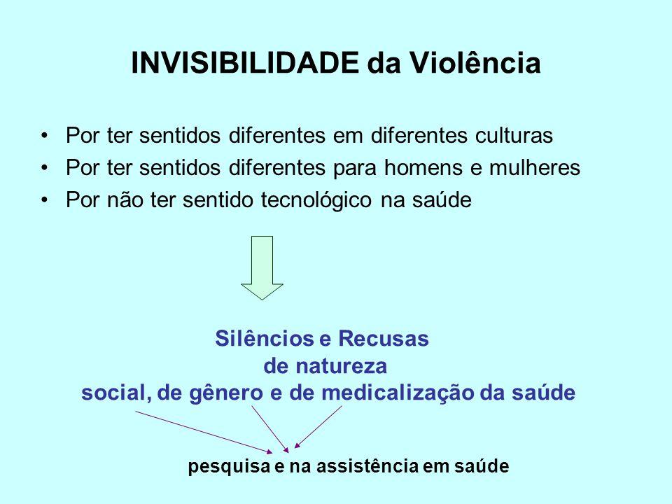 INVISIBILIDADE da Violência Por ter sentidos diferentes em diferentes culturas Por ter sentidos diferentes para homens e mulheres Por não ter sentido