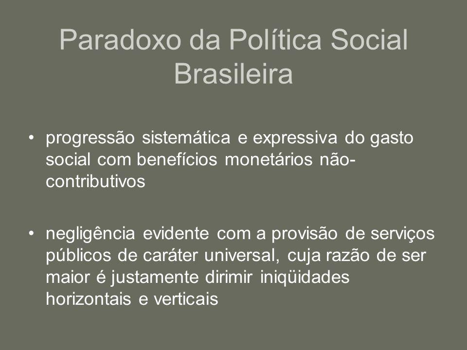 Paradoxo da Política Social Brasileira progressão sistemática e expressiva do gasto social com benefícios monetários não- contributivos negligência ev