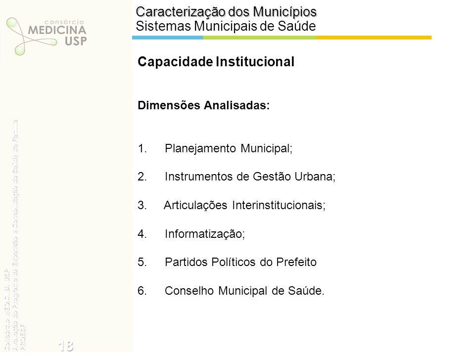 Caracterização dos Municípios Sistemas Municipais de Saúde Dimensões Analisadas: 1. Planejamento Municipal; 2. Instrumentos de Gestão Urbana; 3. Artic