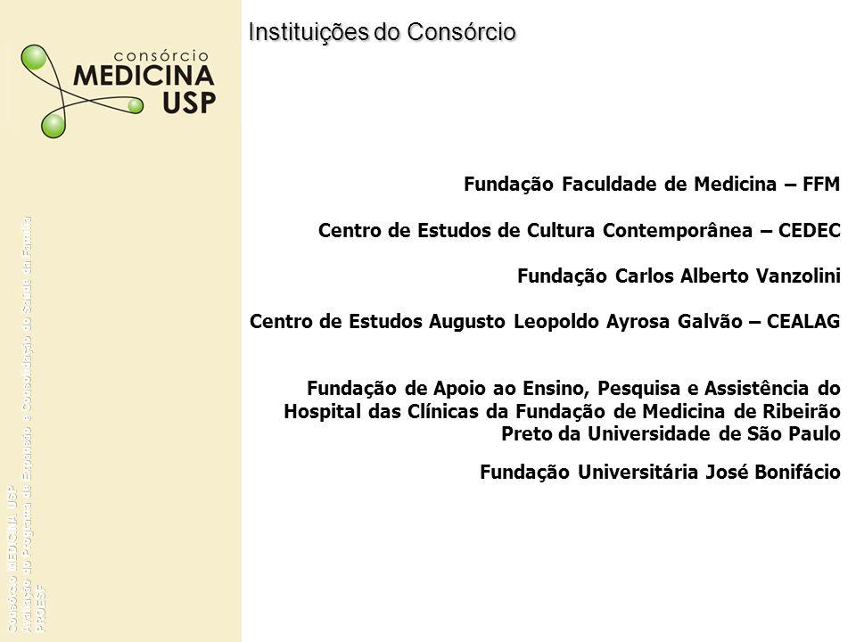 Instituições do Consórcio Fundação Faculdade de Medicina – FFM Centro de Estudos de Cultura Contemporânea – CEDEC Fundação Carlos Alberto Vanzolini Ce