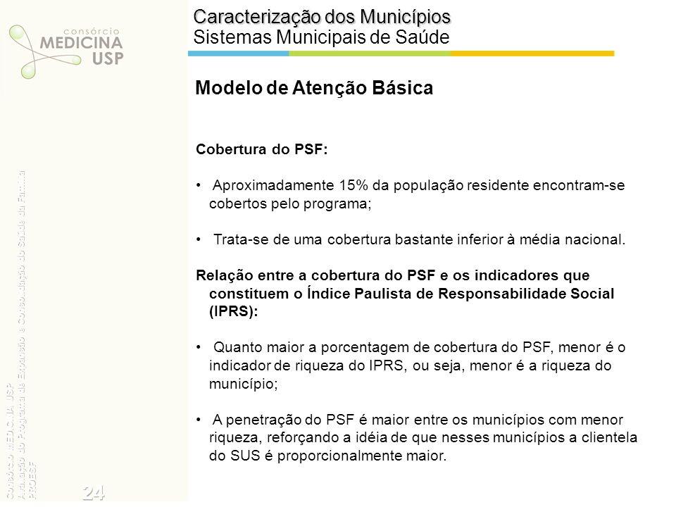 Cobertura do PSF: Aproximadamente 15% da população residente encontram-se cobertos pelo programa; Trata-se de uma cobertura bastante inferior à média
