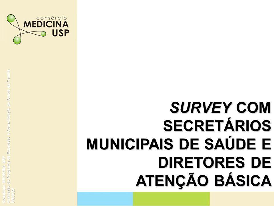 SURVEY COM SECRETÁRIOS MUNICIPAIS DE SAÚDE E DIRETORES DE ATENÇÃO BÁSICA