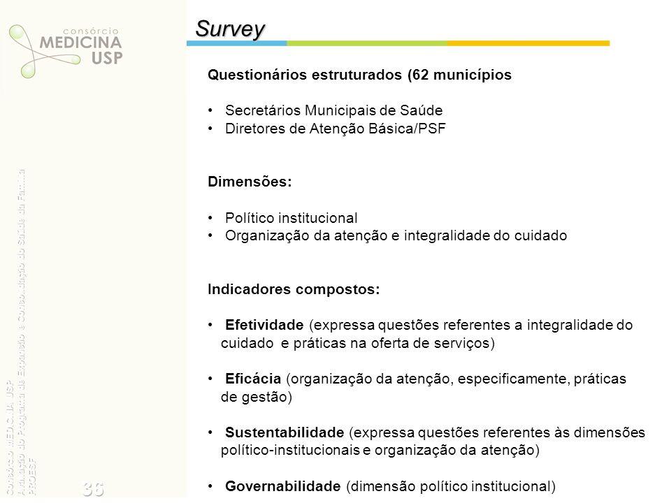 Survey Questionários estruturados (62 municípios): Secretários Municipais de Saúde Diretores de Atenção Básica/PSF Dimensões: Político institucional O