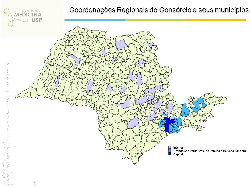 Coordenações Regionais do Consórcio e seus municípios Interior Grande São Paulo, Vale do Paraíba e Baixada Santista Capital