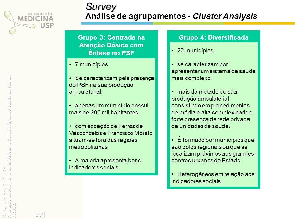 Survey Análise de agrupamentos - Cluster Analysis 7 municípios Se caracterizam pela presença do PSF na sua produção ambulatorial. apenas um município
