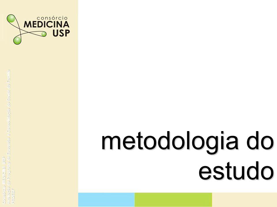 Caracterização dos Municípios Distribuição dos municípios com 100 mil habitantes e mais, segundo maturidade e adesão ao PROESF (São Paulo, 2003).
