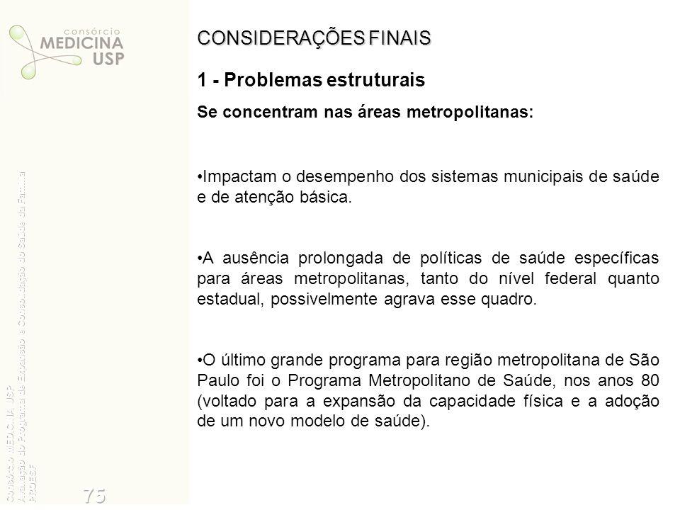 CONSIDERAÇÕES FINAIS 1 - Problemas estruturais Se concentram nas áreas metropolitanas: Impactam o desempenho dos sistemas municipais de saúde e de ate