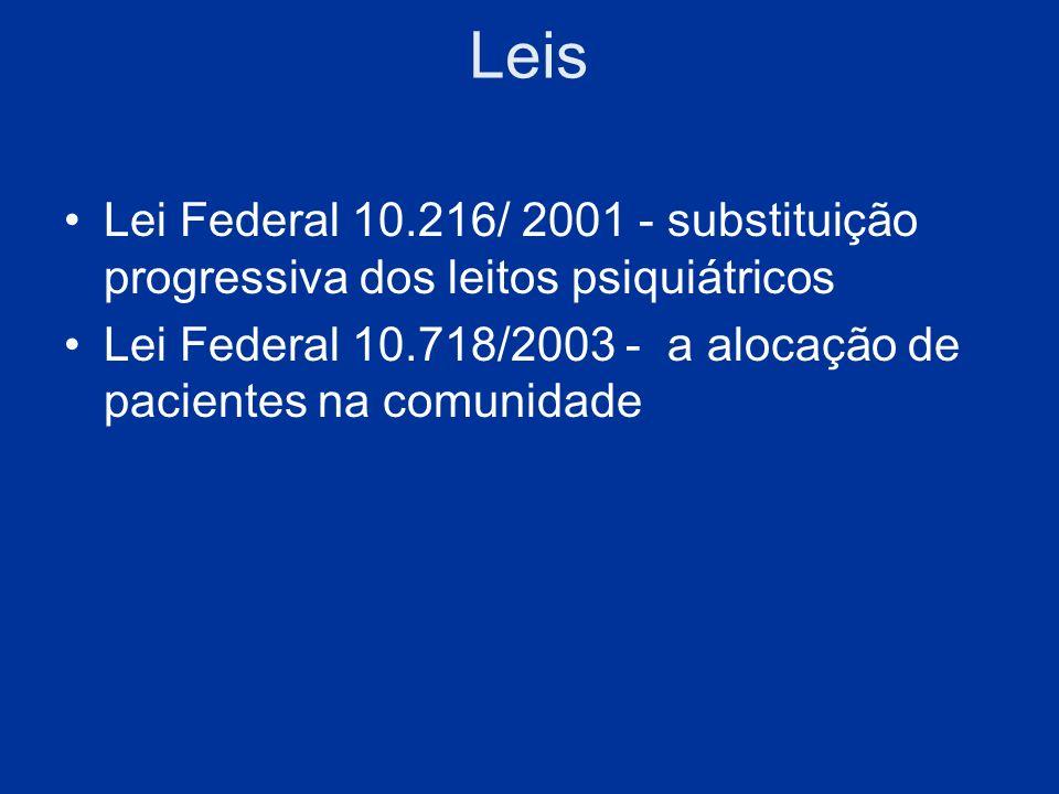 Leis Lei Federal 10.216/ 2001 - substituição progressiva dos leitos psiquiátricos Lei Federal 10.718/2003 - a alocação de pacientes na comunidade