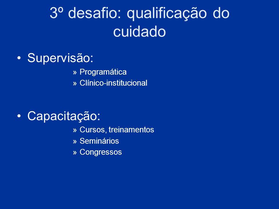 3º desafio: qualificação do cuidado Supervisão: »Programática »Clínico-institucional Capacitação: »Cursos, treinamentos »Seminários »Congressos