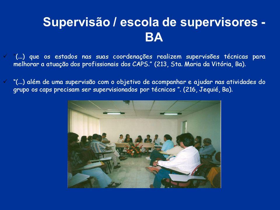 Supervisão / escola de supervisores - BA (...) que os estados nas suas coordenações realizem supervisões técnicas para melhorar a atuação dos profissi