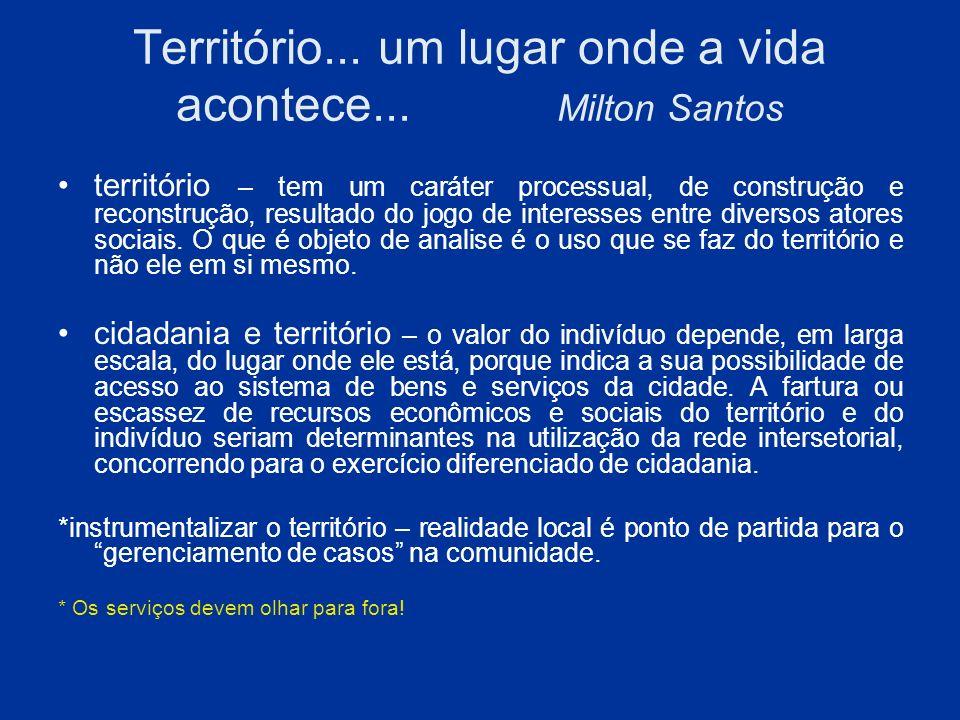 Território... um lugar onde a vida acontece... Milton Santos território – tem um caráter processual, de construção e reconstrução, resultado do jogo d