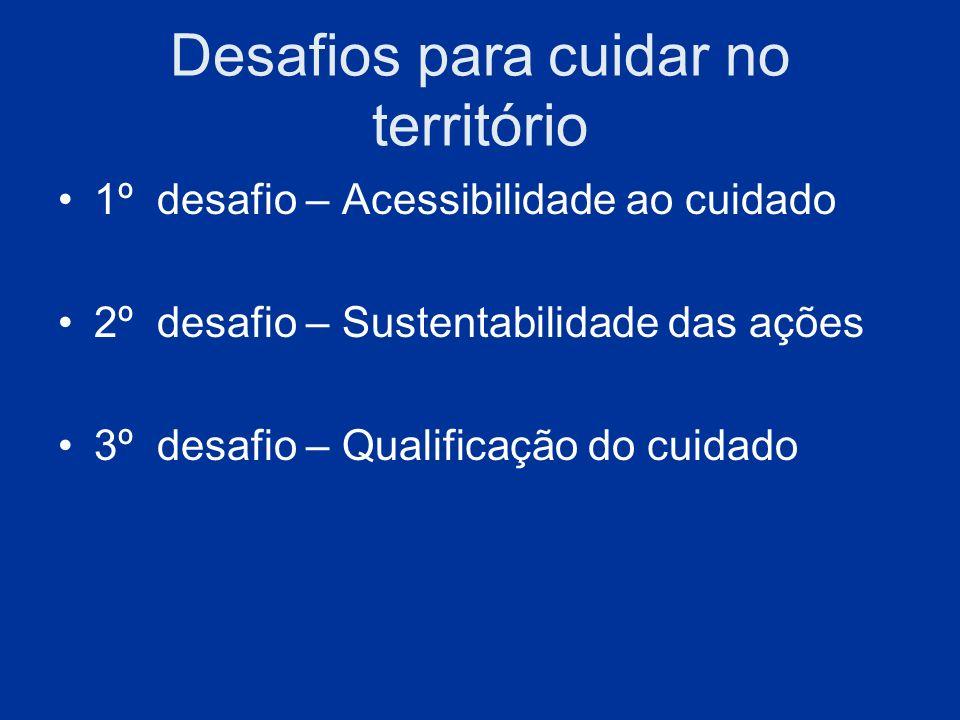 Desafios para cuidar no território 1º desafio – Acessibilidade ao cuidado 2º desafio – Sustentabilidade das ações 3º desafio – Qualificação do cuidado