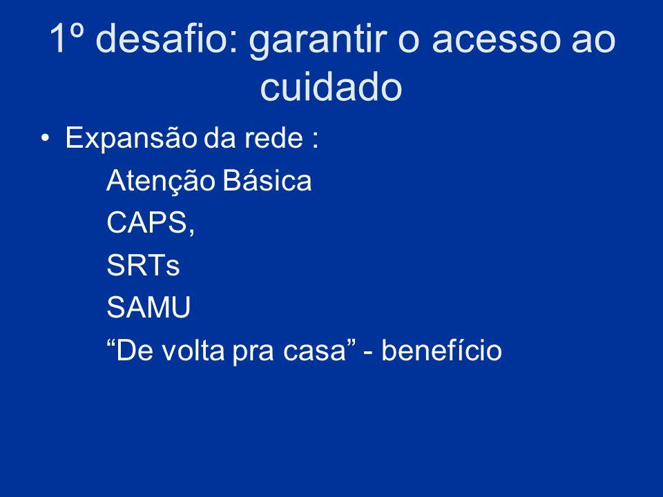 1º desafio: garantir o acesso ao cuidado Expansão da rede : Atenção Básica CAPS, SRTs SAMU De volta pra casa - benefício
