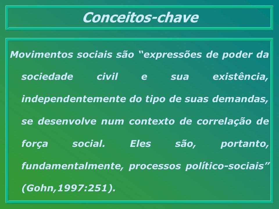 Movimentos sociais são expressões de poder da sociedade civil e sua existência, independentemente do tipo de suas demandas, se desenvolve num contexto